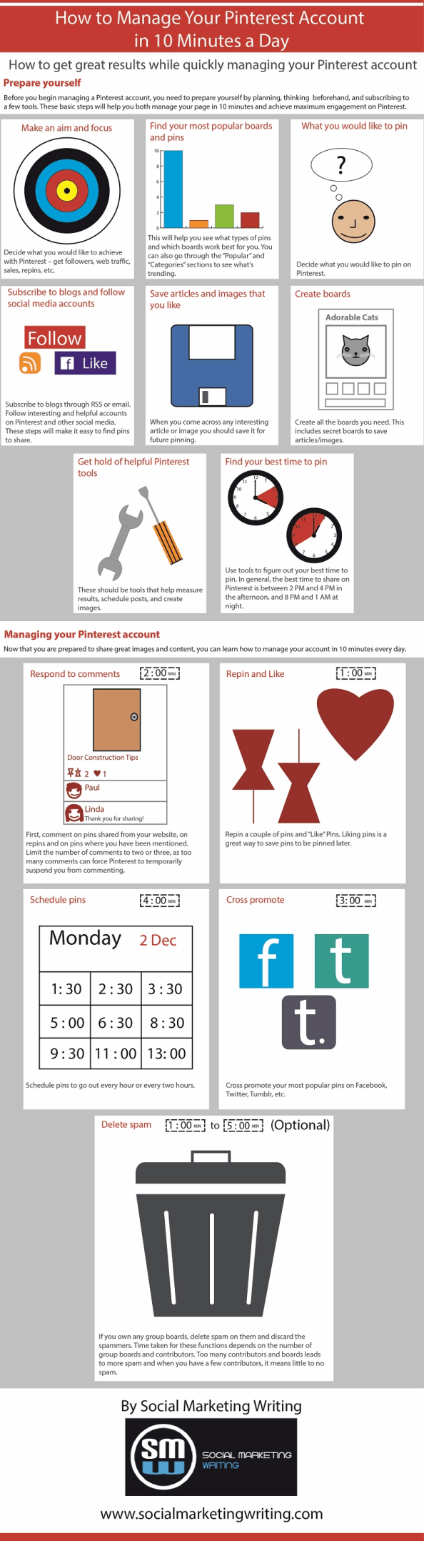 How-to-Manage-Your-Pinterest-Account-in-10-Minutes-a-Day