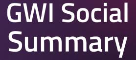 GWI Social Summary 2014